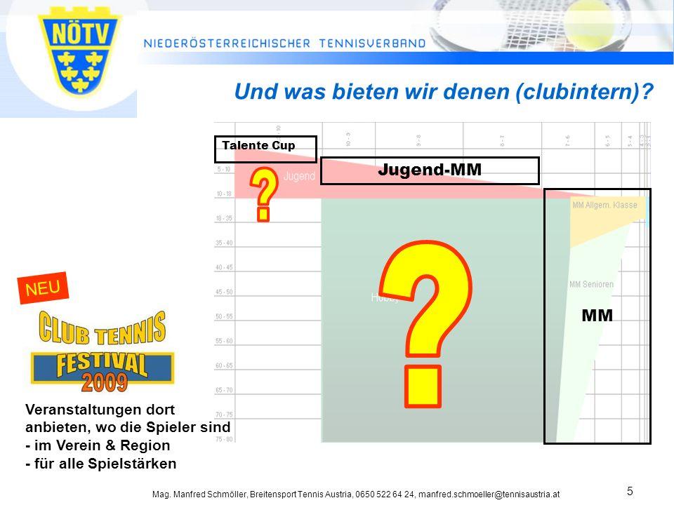 Mag. Manfred Schmöller, Breitensport Tennis Austria, 0650 522 64 24, manfred.schmoeller@tennisaustria.at 5 Und was bieten wir denen (clubintern)? Tale