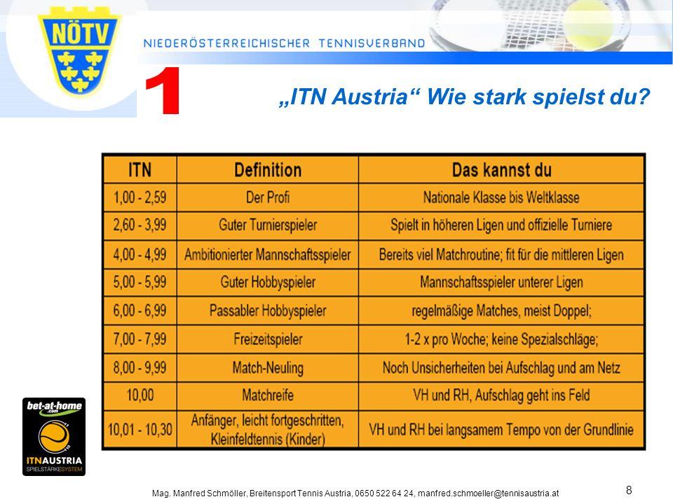 Mag. Manfred Schmöller, Breitensport Tennis Austria, 0650 522 64 24, manfred.schmoeller@tennisaustria.at 8 ITN Austria Wie stark spielst du?