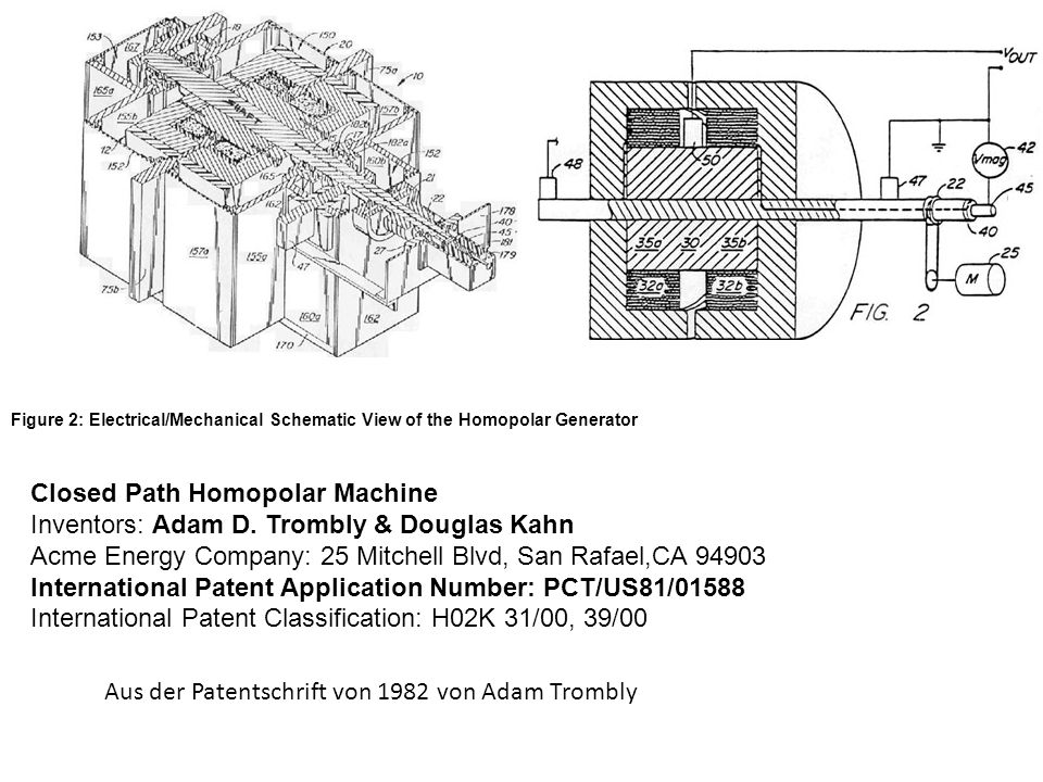 Figure 2: Electrical/Mechanical Schematic View of the Homopolar Generator Figure 3: Sectioned Oblique View of the Rotor & Shaft Aus der Patentschrift