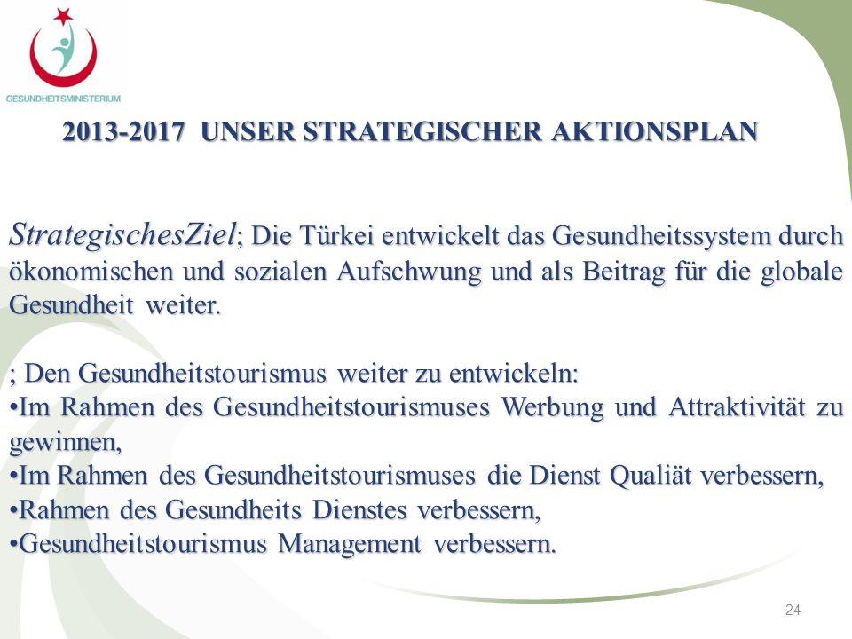 2013-2017 UNSER STRATEGISCHER AKTIONSPLAN 24 StrategischesZiel ; Die Türkei entwickelt das Gesundheitssystem durch ökonomischen und sozialen Aufschwun