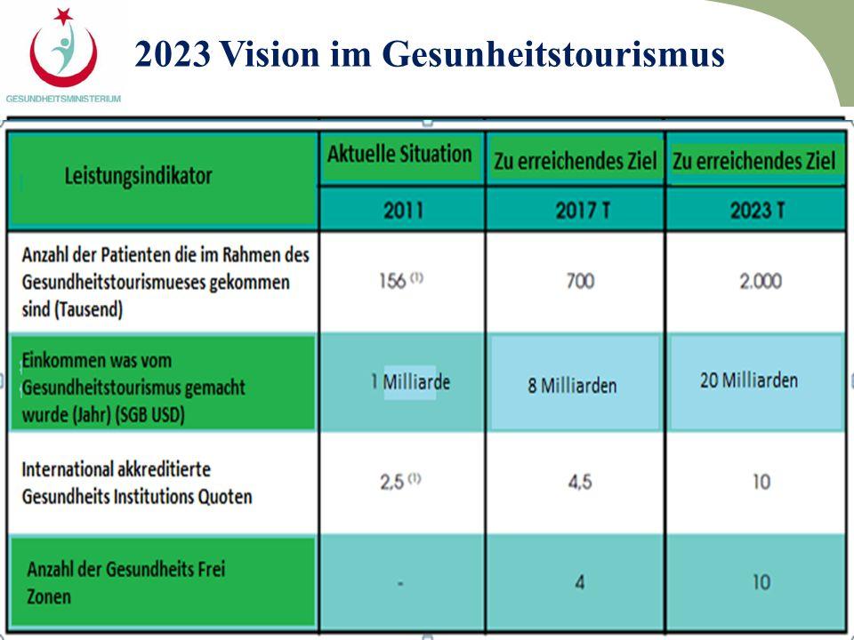 26 2023 Vision im Gesunheitstourismus