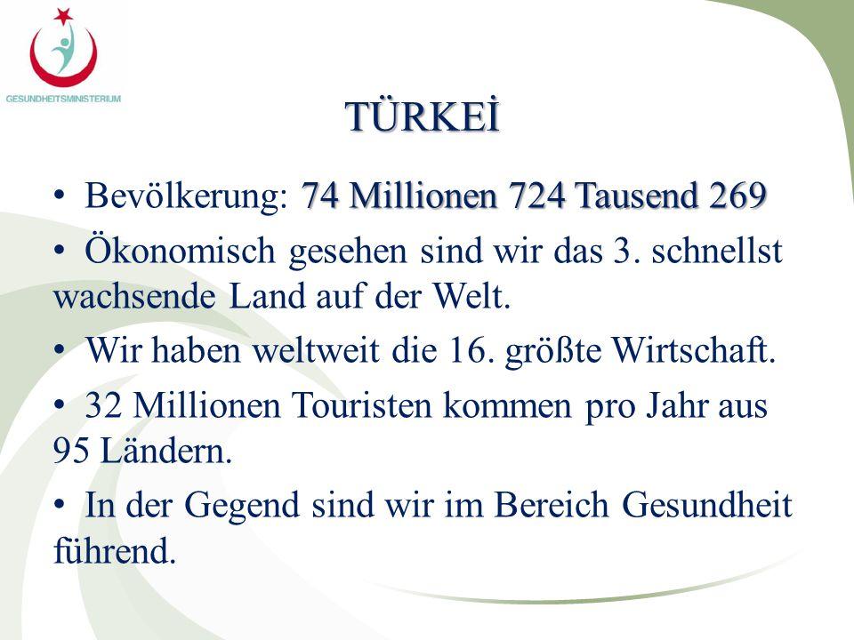 TÜRKEİ 74 Millionen 724 Tausend 269 Bevölkerung: 74 Millionen 724 Tausend 269 Ökonomisch gesehen sind wir das 3. schnellst wachsende Land auf der Welt
