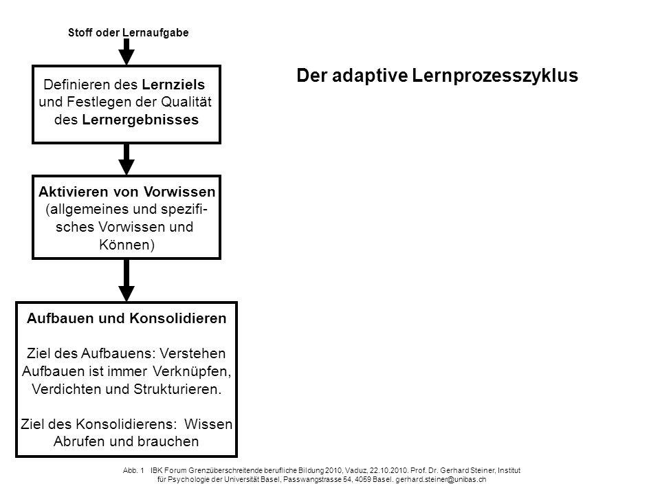 Definieren des Lernziels und Festlegen der Qualität des Lernergebnisses Aktivieren von Vorwissen (allgemeines und spezifi- sches Vorwissen und Können)