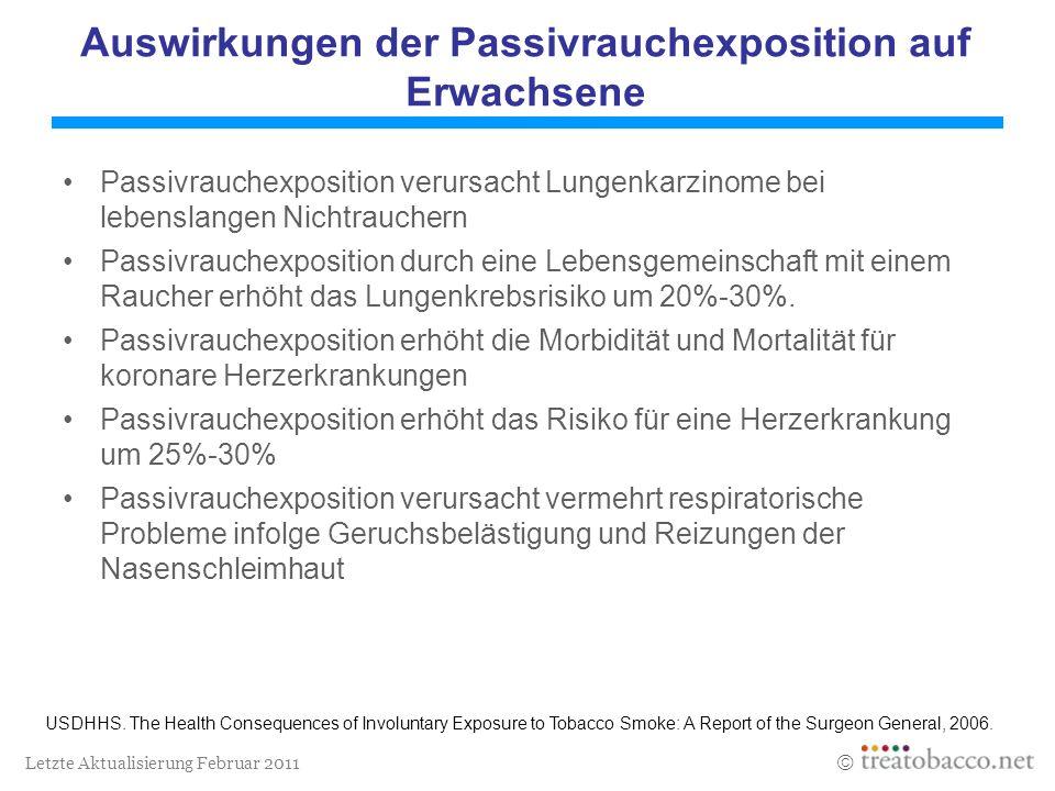 Letzte Aktualisierung Februar 2011 Auswirkungen der Passivrauchexposition auf Erwachsene Passivrauchexposition verursacht Lungenkarzinome bei lebensla