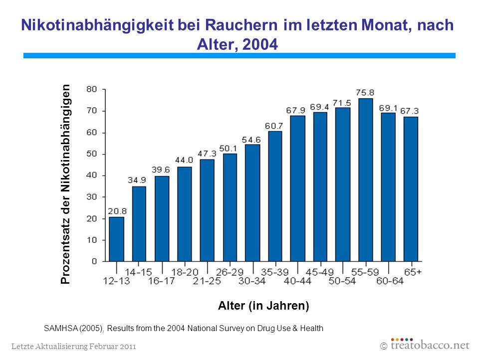 Letzte Aktualisierung Februar 2011 Nikotinabhängigkeit bei Rauchern im letzten Monat, nach Alter, 2004 SAMHSA (2005), Results from the 2004 National S