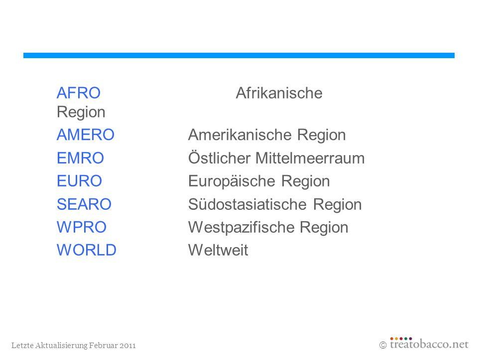 Letzte Aktualisierung Februar 2011 AFROAfrikanische Region AMEROAmerikanische Region EMROÖstlicher Mittelmeerraum EUROEuropäische Region SEAROSüdostas