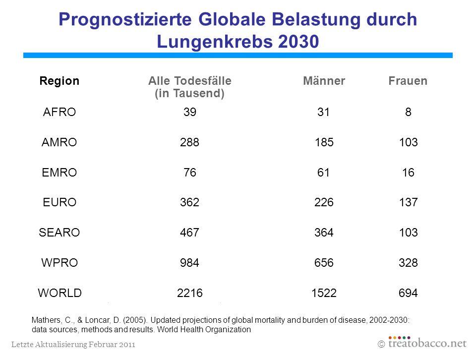 Letzte Aktualisierung Februar 2011 Prognostizierte Globale Belastung durch ischämische Herzkrankheit 2030 Mathers, C., & Loncar, D.