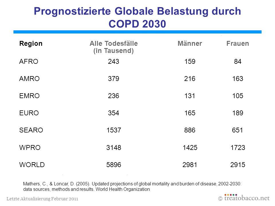 Letzte Aktualisierung Februar 2011 Prognostizierte Globale Belastung durch zerebrovaskuläre Krankheiten 2030 Mathers, C., & Loncar, D.