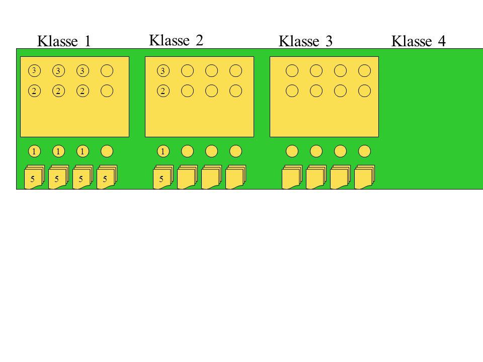 Klasse 1 Klasse 3 Klasse 4 Klass 2 Ziel Bahn 1 Bahn 2 Bahn 3 Bahn 4 Bahn 5 Das Schlussziel mit einem Zielband kennzeichnen.