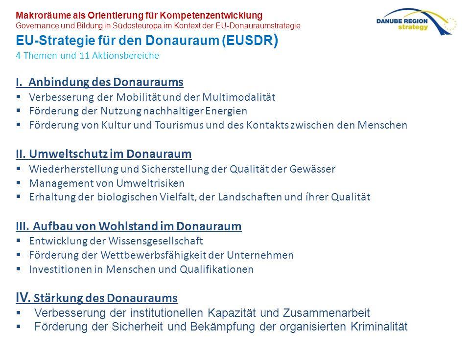 Makroräume als Orientierung für Kompetenzentwicklung Governance und Bildung in Südosteuropa im Kontext der EU-Donauraumstrategie Europäische Donau-Akademie Die Europäische Donau-Akademie (EDA) in Ulm besteht seit 2008 und hat seit 2010 das Schwerpunktprogramm Development of Competence and Governance in the Danube Region.