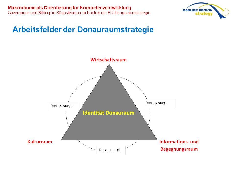 Makroräume als Orientierung für Kompetenzentwicklung Governance und Bildung in Südosteuropa im Kontext der EU-Donauraumstrategi e Danube Governance Governance als Steuerungs- und Gestaltungsinstrumente in komplexen und ergebnisoffenen Kontexten, die sich auf staatliche, zivilgesellschaftliche und ökonomische Systeme beziehen bedeutet die zivilgesellschaftliche Entwicklung verlässlicher Ordnungsstrukturen ist ein Instrument für regelungsbedürftige grenzüberschreitende Problemlagen ist ein Arbeitsmodell zur Kontextuierung grenzüberschreitender und regionaler Disparitäten und Heterogenitäten in Transformationsgesellschaften der Fokus liegt auf grenzüberschreitenden Politikfelder ist ein zivilgesellschaftliches Korrekturinstrument gegen traditionelle zentralstaatliche Vergesellschaftungstraditionen und -modelle