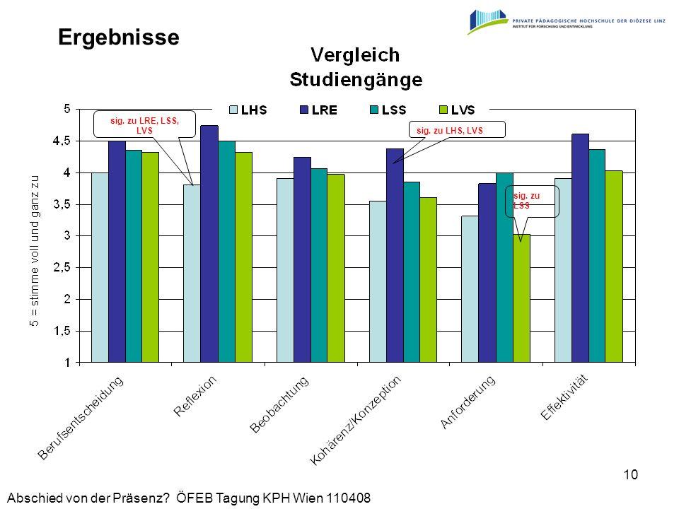 Abschied von der Präsenz? ÖFEB Tagung KPH Wien 110408 10 sig. zu LRE, LSS, LVS sig. zu LHS, LVS sig. zu LSS Ergebnisse