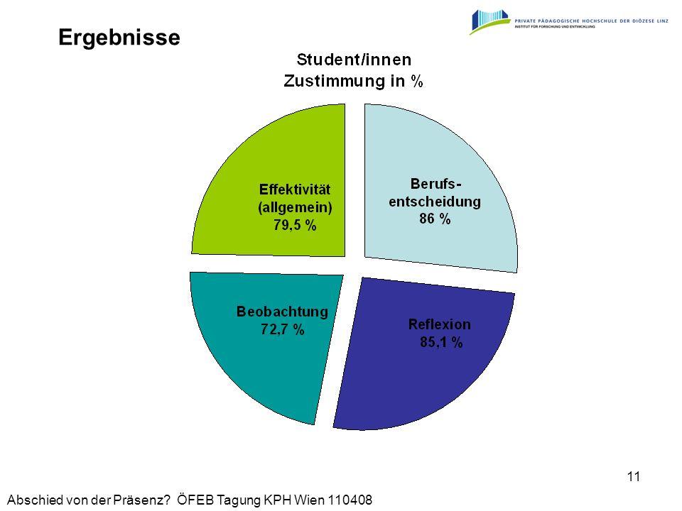 Abschied von der Präsenz? ÖFEB Tagung KPH Wien 110408 11 Ergebnisse