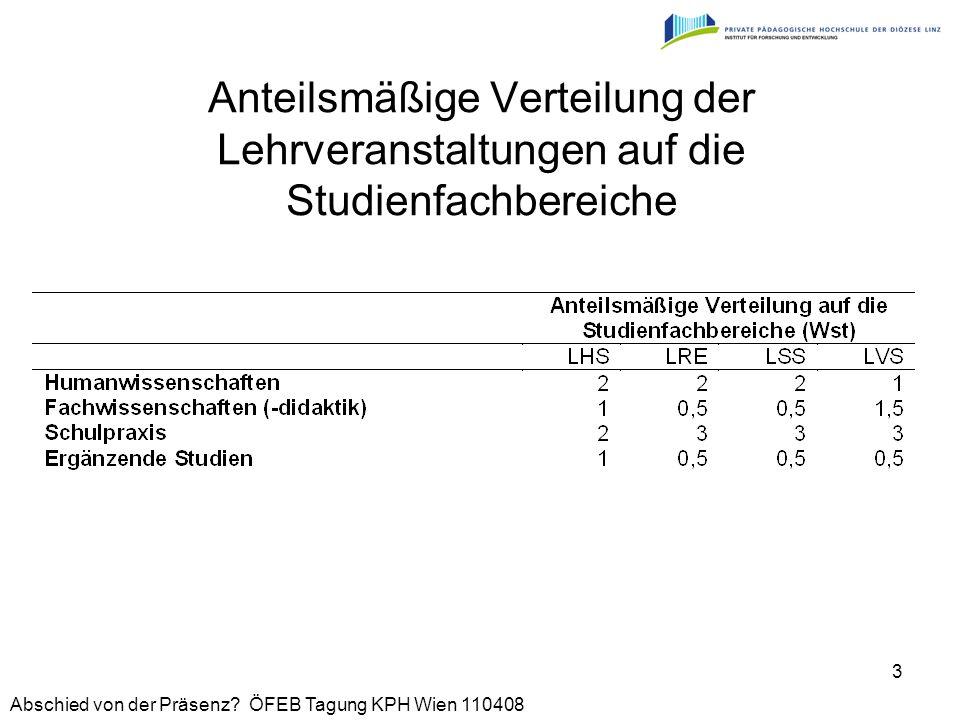 Abschied von der Präsenz? ÖFEB Tagung KPH Wien 110408 3 Anteilsmäßige Verteilung der Lehrveranstaltungen auf die Studienfachbereiche