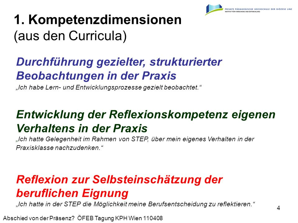 Abschied von der Präsenz? ÖFEB Tagung KPH Wien 110408 4 1. Kompetenzdimensionen (aus den Curricula) Durchführung gezielter, strukturierter Beobachtung