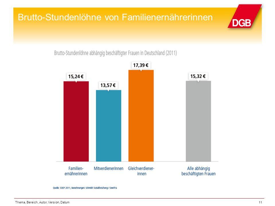 Thema, Bereich, Autor, Version, Datum11 Brutto-Stundenlöhne von Familienernährerinnen
