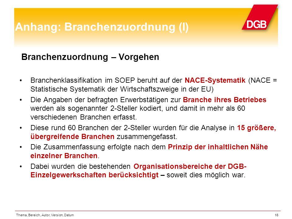 16 Anhang: Branchenzuordnung (I) Branchenzuordnung – Vorgehen Branchenklassifikation im SOEP beruht auf der NACE-Systematik (NACE = Statistische Syste