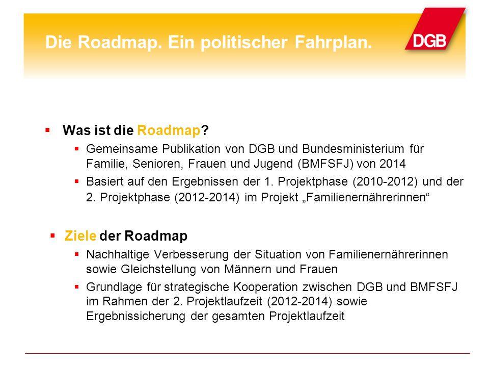 Was ist die Roadmap.