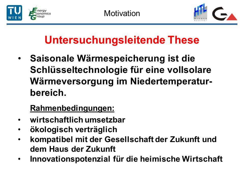 Motivation Untersuchungsleitende These Saisonale Wärmespeicherung ist die Schlüsseltechnologie für eine vollsolare Wärmeversorgung im Niedertemperatur