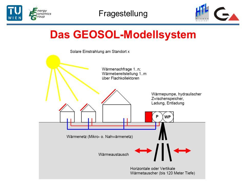 Fragestellung Das GEOSOL-Modellsystem