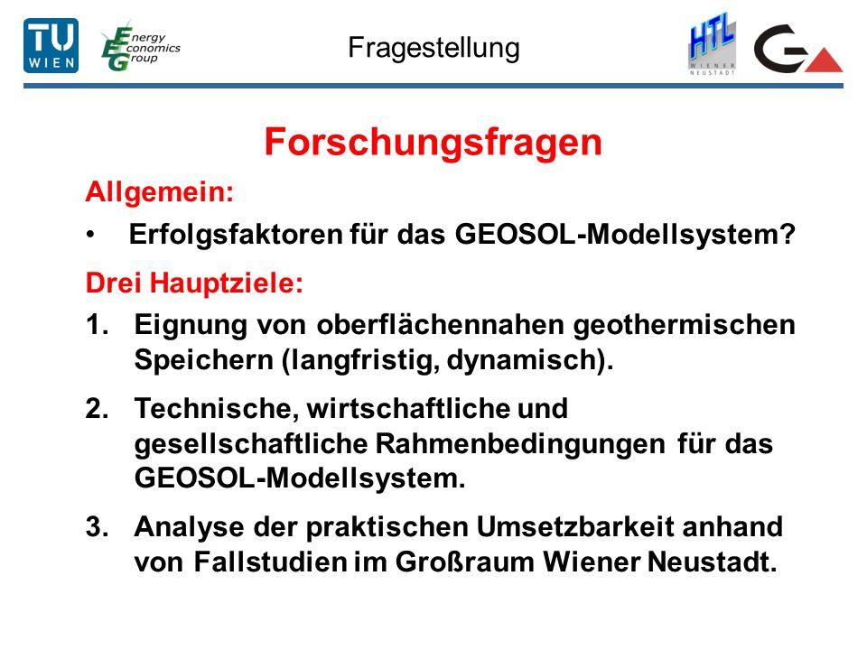 Fragestellung Forschungsfragen Allgemein: Erfolgsfaktoren für das GEOSOL-Modellsystem? Drei Hauptziele: 1.Eignung von oberflächennahen geothermischen