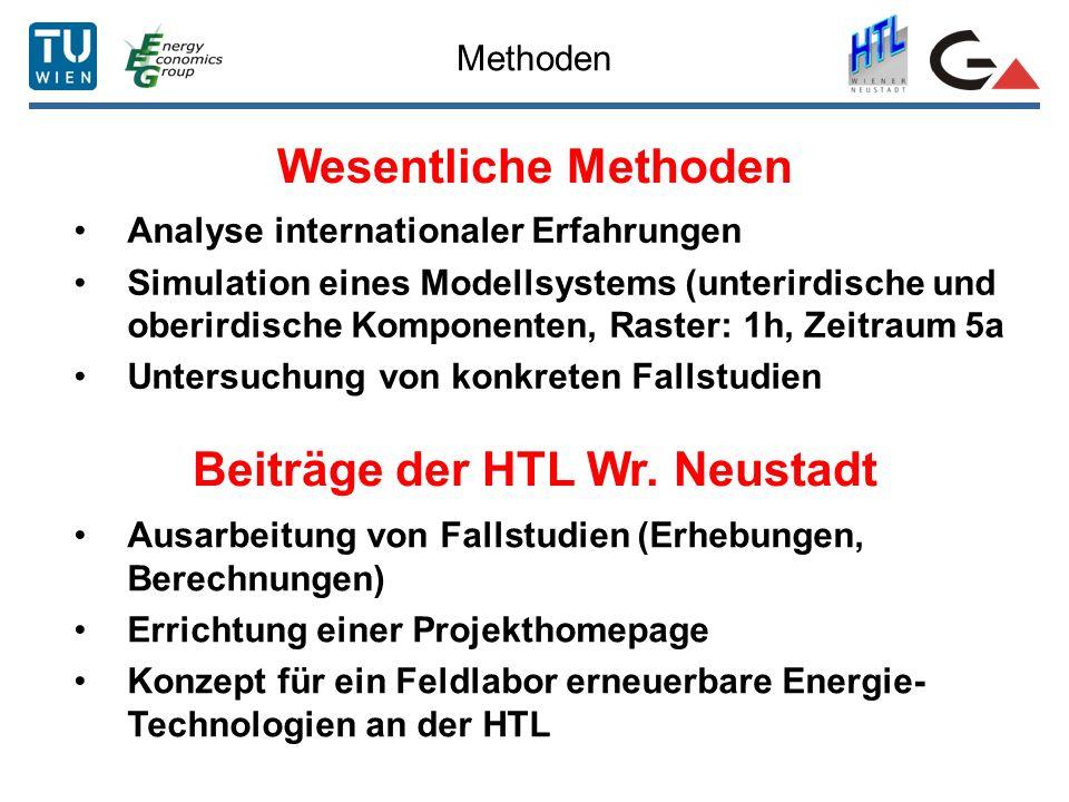 Methoden Wesentliche Methoden Analyse internationaler Erfahrungen Simulation eines Modellsystems (unterirdische und oberirdische Komponenten, Raster: 1h, Zeitraum 5a Untersuchung von konkreten Fallstudien Beiträge der HTL Wr.