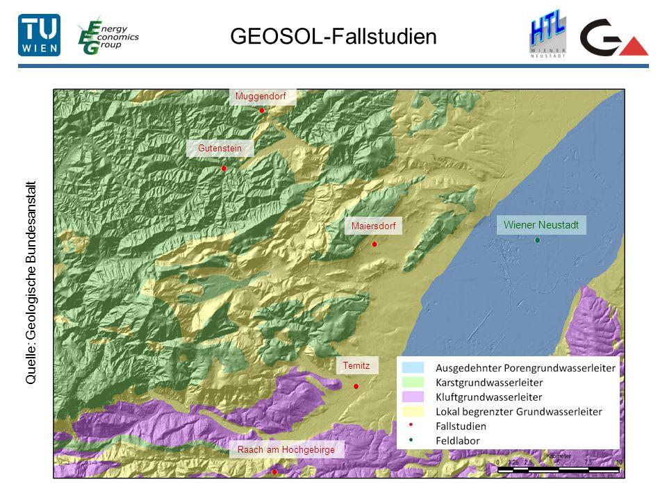 GEOSOL-Fallstudien Muggendorf Gutenstein Maiersdorf Ternitz Raach am Hochgebirge Wiener Neustadt Quelle: Geologische Bundesanstalt