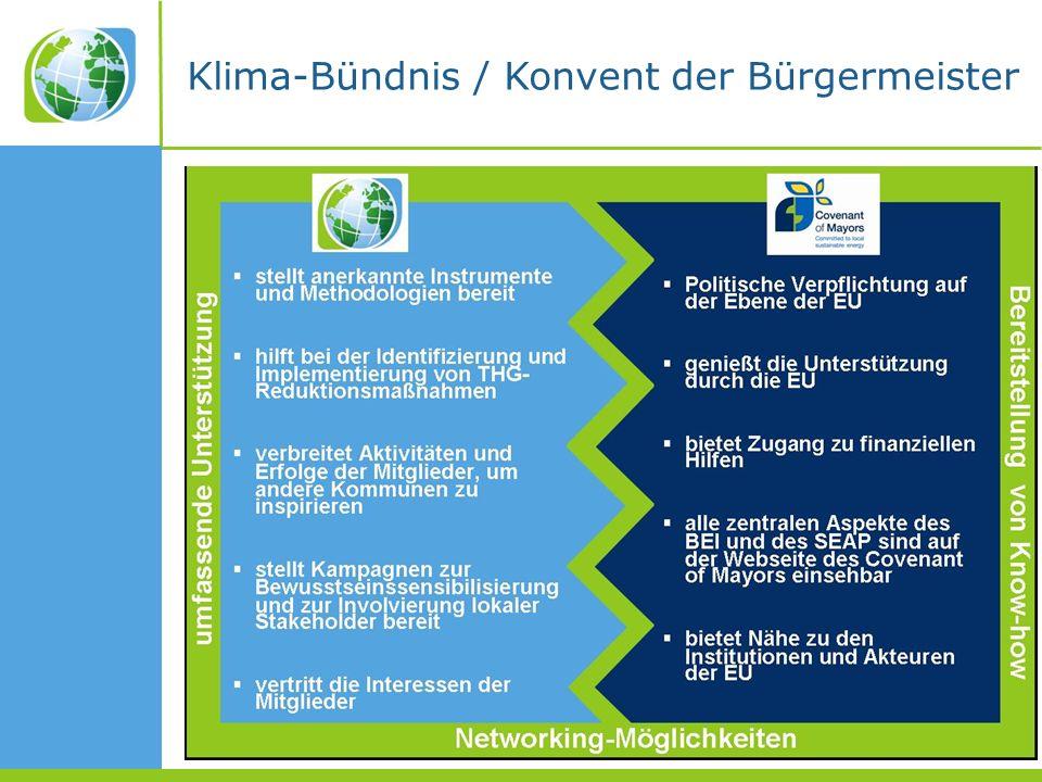 Klima-Bündnis / Konvent der Bürgermeister