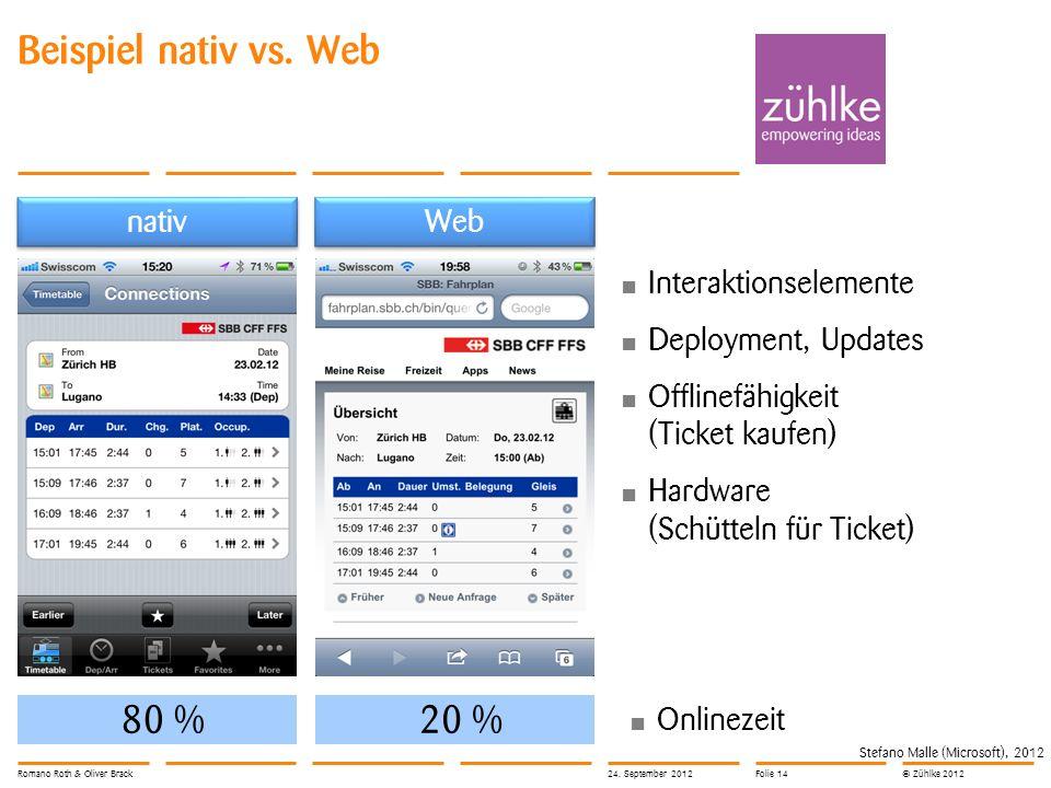 © Zühlke 2012 Beispiel nativ vs. Web nativ Web Interaktionselemente Deployment, Updates Offlinefähigkeit (Ticket kaufen) Hardware (Schütteln für Ticke