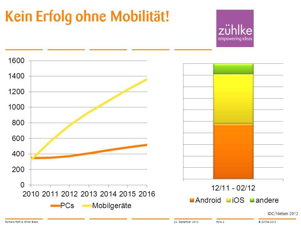 © Zühlke 2012 Web, hybrid oder nativ.