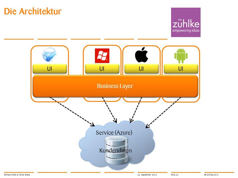 © Zühlke 2012 Die Architektur Service (Azure) BL Business Layer Kundendaten UI Romano Roth & Oliver Brack24. September 2012Folie 24