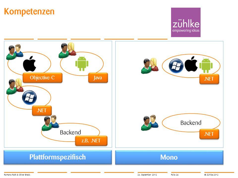 © Zühlke 2012 Kompetenzen Romano Roth & Oliver Brack Plattformspezifisch Mono Backend Objective-C Java.NET z.B..NET.NET 24. September 2012Folie 26