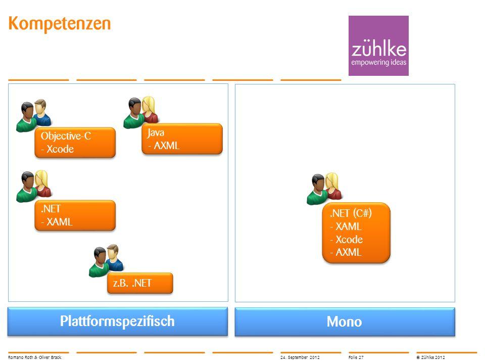 © Zühlke 2012 Kompetenzen Romano Roth & Oliver Brack Plattformspezifisch Mono Objective-C - Xcode Objective-C - Xcode z.B..NET.NET (C#) - XAML - Xcode - AXML.NET (C#) - XAML - Xcode - AXML.NET - XAML.NET - XAML Java - AXML Java - AXML 24.