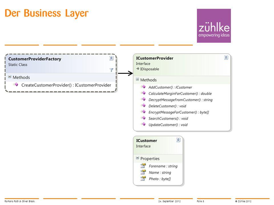 © Zühlke 2012 MonoTouch (2/2) Wiederverwendung des Business Layers Daten aus Cloud UI mit Xcode und MonoDevelop Service (Azure) MonoTouch Customer BL Mono UI User Interface Framework Business Layer Romano Roth & Oliver Brack24.