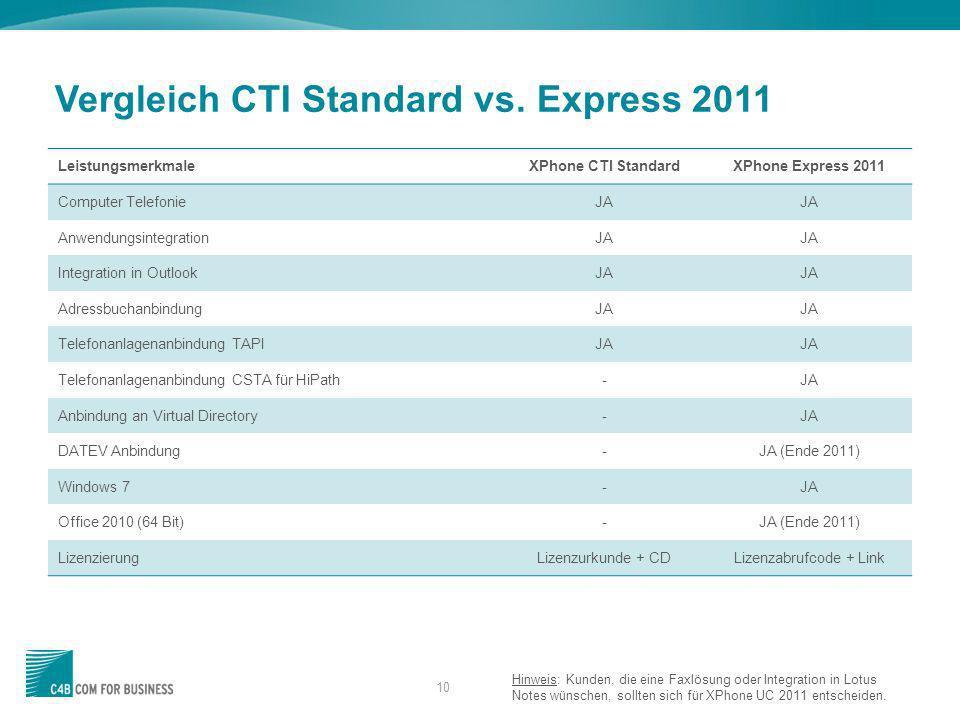 10 Vergleich CTI Standard vs. Express 2011 LeistungsmerkmaleXPhone CTI StandardXPhone Express 2011 Computer TelefonieJA AnwendungsintegrationJA Integr