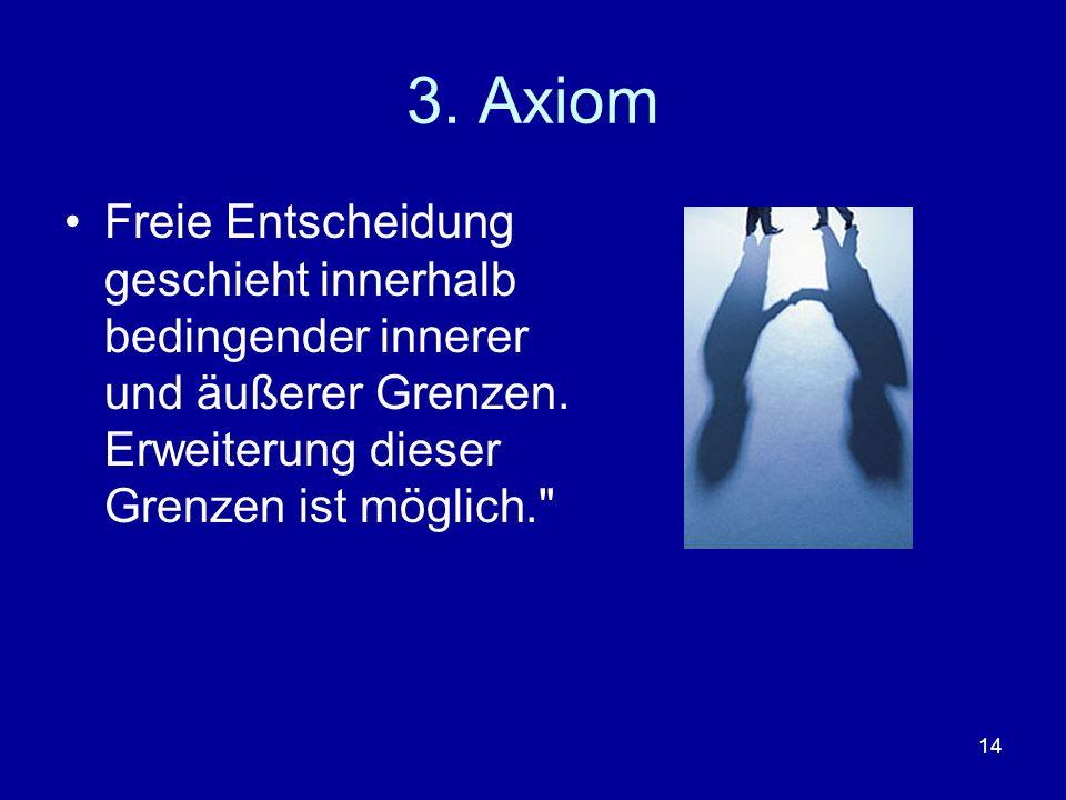 14 3. Axiom Freie Entscheidung geschieht innerhalb bedingender innerer und äußerer Grenzen. Erweiterung dieser Grenzen ist möglich.