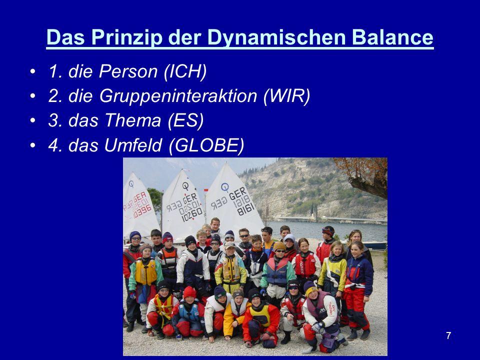 7 Das Prinzip der Dynamischen Balance 1. die Person (ICH) 2. die Gruppeninteraktion (WIR) 3. das Thema (ES) 4. das Umfeld (GLOBE)