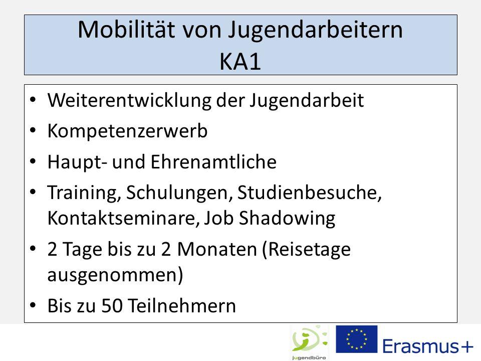 Mobilität von Jugendarbeitern KA1 Weiterentwicklung der Jugendarbeit Kompetenzerwerb Haupt- und Ehrenamtliche Training, Schulungen, Studienbesuche, Ko