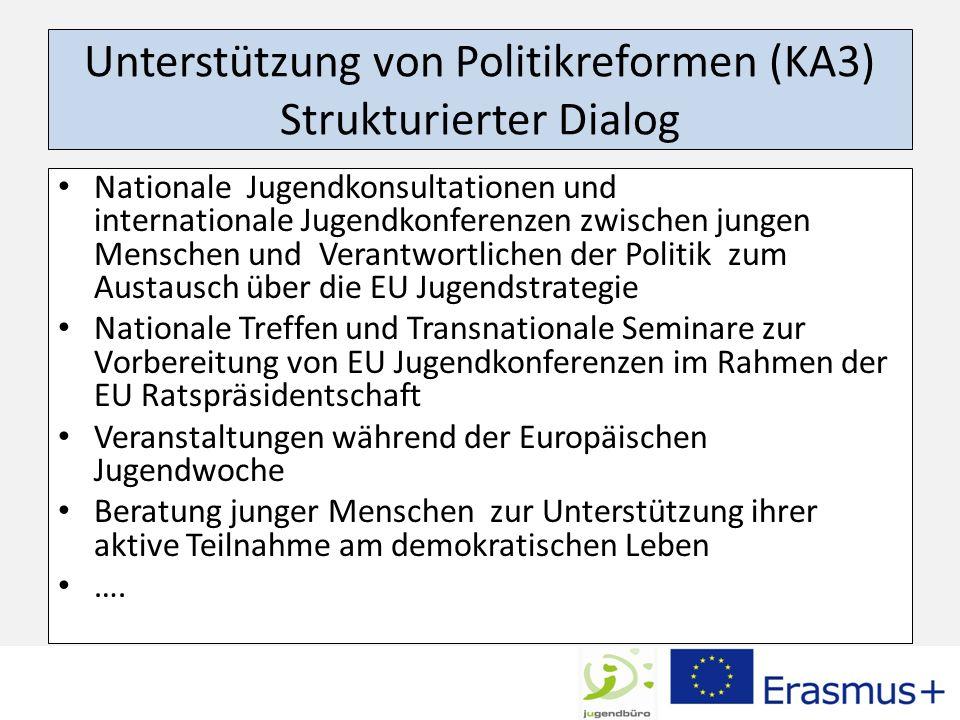 Unterstützung von Politikreformen (KA3) Strukturierter Dialog Nationale Jugendkonsultationen und internationale Jugendkonferenzen zwischen jungen Mens