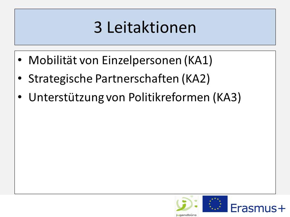 3 Leitaktionen Mobilität von Einzelpersonen (KA1) Strategische Partnerschaften (KA2) Unterstützung von Politikreformen (KA3)