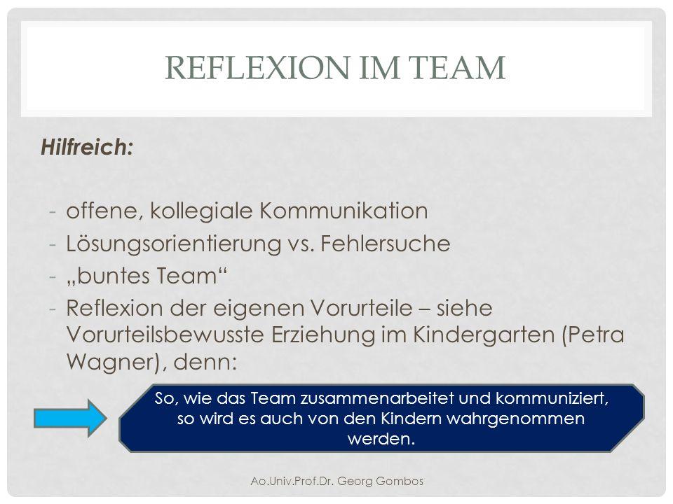 REFLEXION IM TEAM Hilfreich: -offene, kollegiale Kommunikation -Lösungsorientierung vs.
