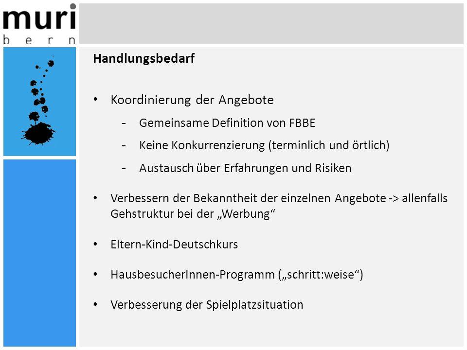 Handlungsbedarf Koordinierung der Angebote -Gemeinsame Definition von FBBE -Keine Konkurrenzierung (terminlich und örtlich) -Austausch über Erfahrunge