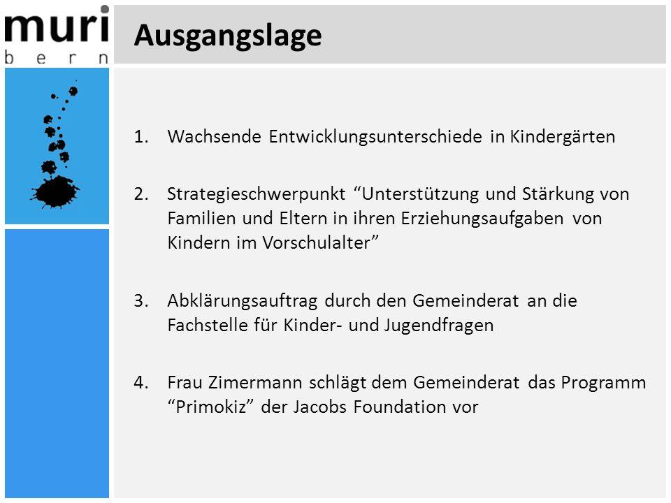 Ausgangslage 1.Wachsende Entwicklungsunterschiede in Kindergärten 2.Strategieschwerpunkt Unterstützung und Stärkung von Familien und Eltern in ihren E