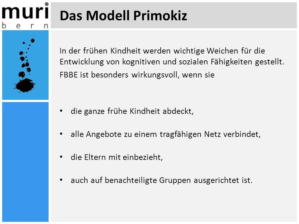 Das Modell Primokiz GesundheitSozialesBildung Förderliche Lebens- und Entwicklungs- bedingungen für alle Kinder Angebote für bestimmte Gruppen von Kindern und Familien Indizierte Prävention / Intervention