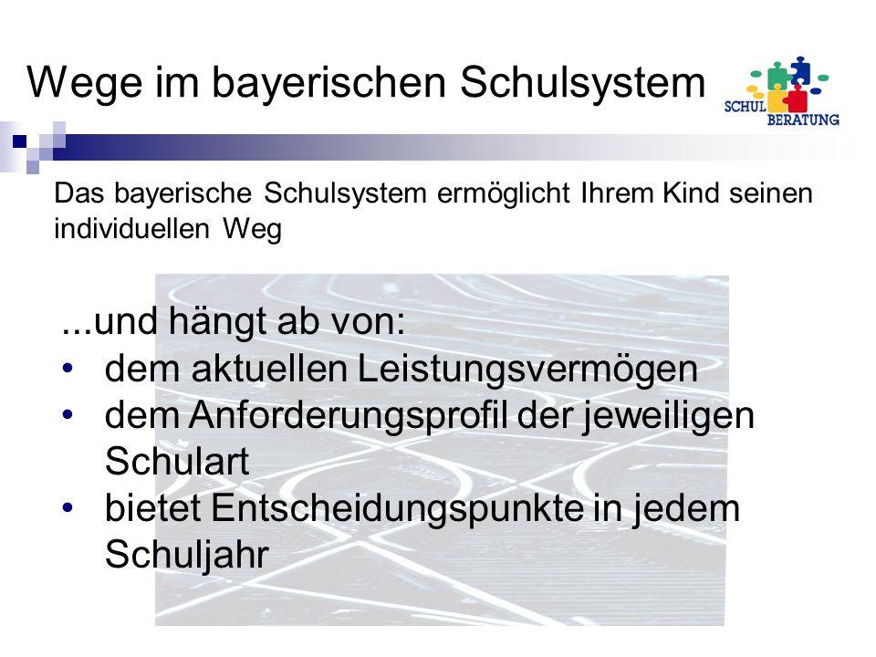 Wege im bayerischen Schulsystem Das bayerische Schulsystem ermöglicht Ihrem Kind seinen individuellen Weg...und hängt ab von: dem aktuellen Leistungsv