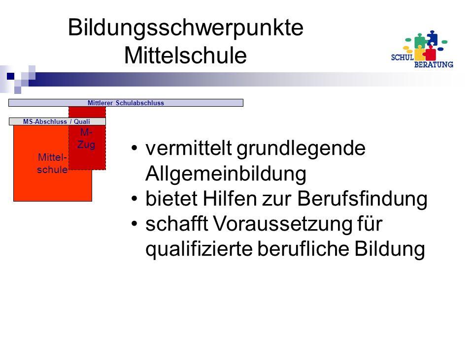 Mittel- schule M- Zug MS-Abschluss / Quali Mittlerer Schulabschluss Bildungsschwerpunkte Mittelschule vermittelt grundlegende Allgemeinbildung bietet