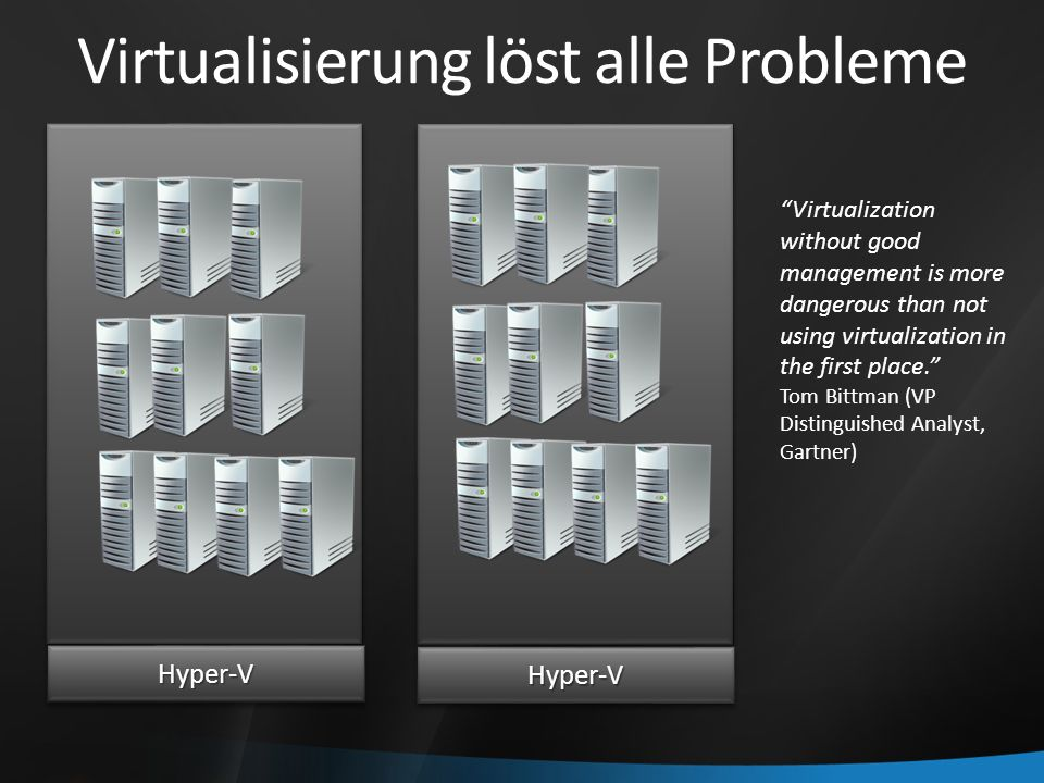 Hyper-VHyper-V Hyper-VHyper-V Virtualisierung löst alle Probleme Virtualization without good management is more dangerous than not using virtualization in the first place.