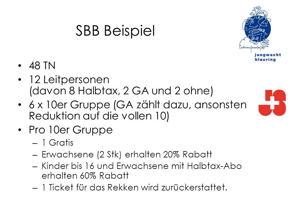 SBB Beispiel 48 TN 12 Leitpersonen (davon 8 Halbtax, 2 GA und 2 ohne) 6 x 10er Gruppe (GA zählt dazu, ansonsten Reduktion auf die vollen 10) Pro 10er