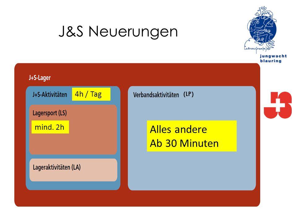 J&S Neuerungen (LP) Alles andere Ab 30 Minuten 4h / Tag mind. 2h