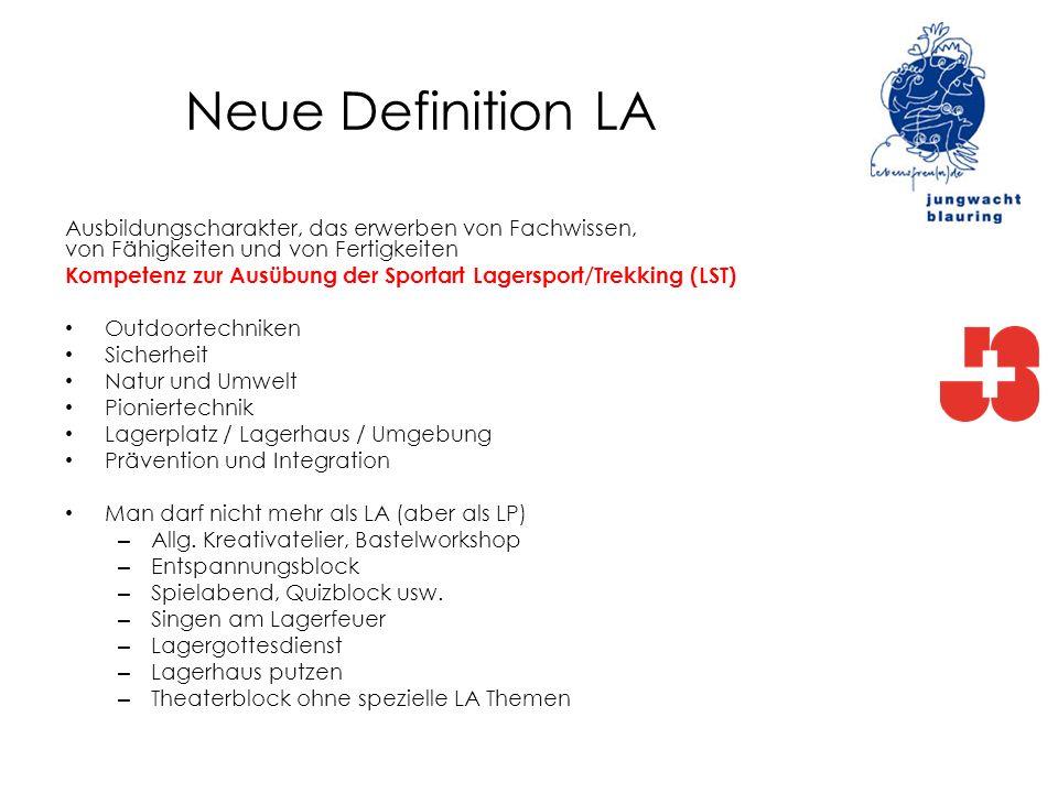 Neue Definition LA Ausbildungscharakter, das erwerben von Fachwissen, von Fähigkeiten und von Fertigkeiten Kompetenz zur Ausübung der Sportart Lagersp